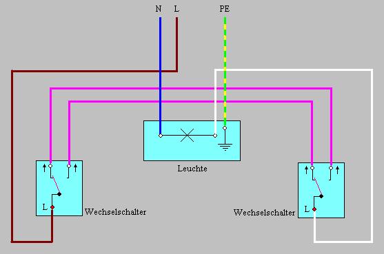 Lichtschalter mit Zeitschaltuhr (Neutralleiter)?