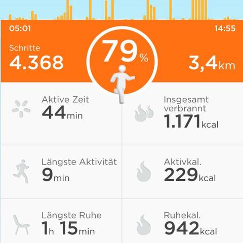 Und das die aus der Up2 App - (Fittness, Lifesum)
