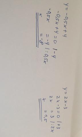 lineare funktionen nullstelle berechnen schule mathe mathematik. Black Bedroom Furniture Sets. Home Design Ideas