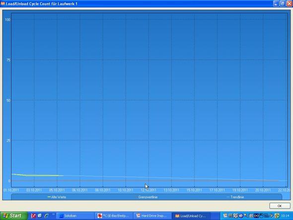 Festplatte 4 - (Notebook, Festplatte, Smart)