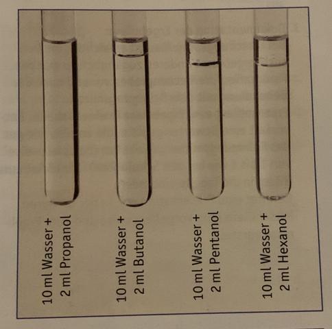 Löslichkeit von Alkanolen?