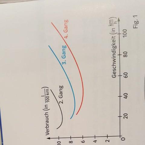 Bild 1 - (Mathe, Mathematik, Abitur)