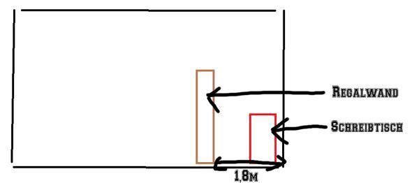 Abstand zur Wand ca. 1,8 Meter - (Computer, Spiele, Gaming)