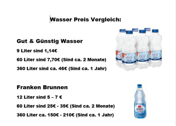 - (Gesundheit, Geld, Wasser)