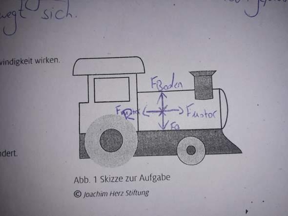Lokomotive beschleinigt-Änderungen?