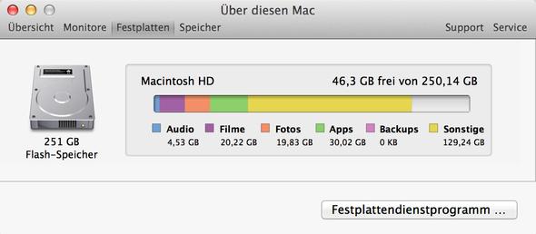 Nur noch 46 GB frei... Wie kann das sein? - (Apple, Mac, Speicherplatz)