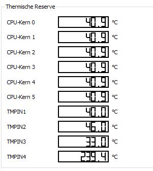 Temperaturen ausgelesen von AMD Overdrive - (PC, Hardware)