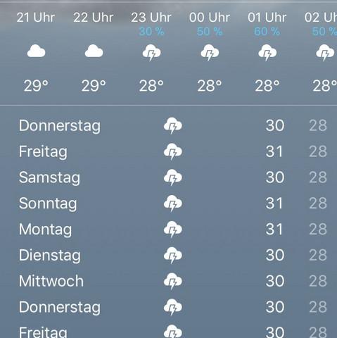 Wetter Malediven Oktober Erfahrung