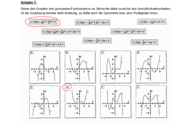 Mathe - Wie bestimme ich das Unendlichkeitsverhalten richtig mit ...