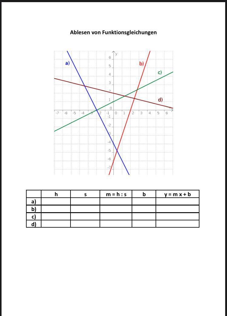 Mathe Im Studium