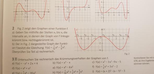 Mathe Aufgabe 2. Ableitung Wendepunkte?