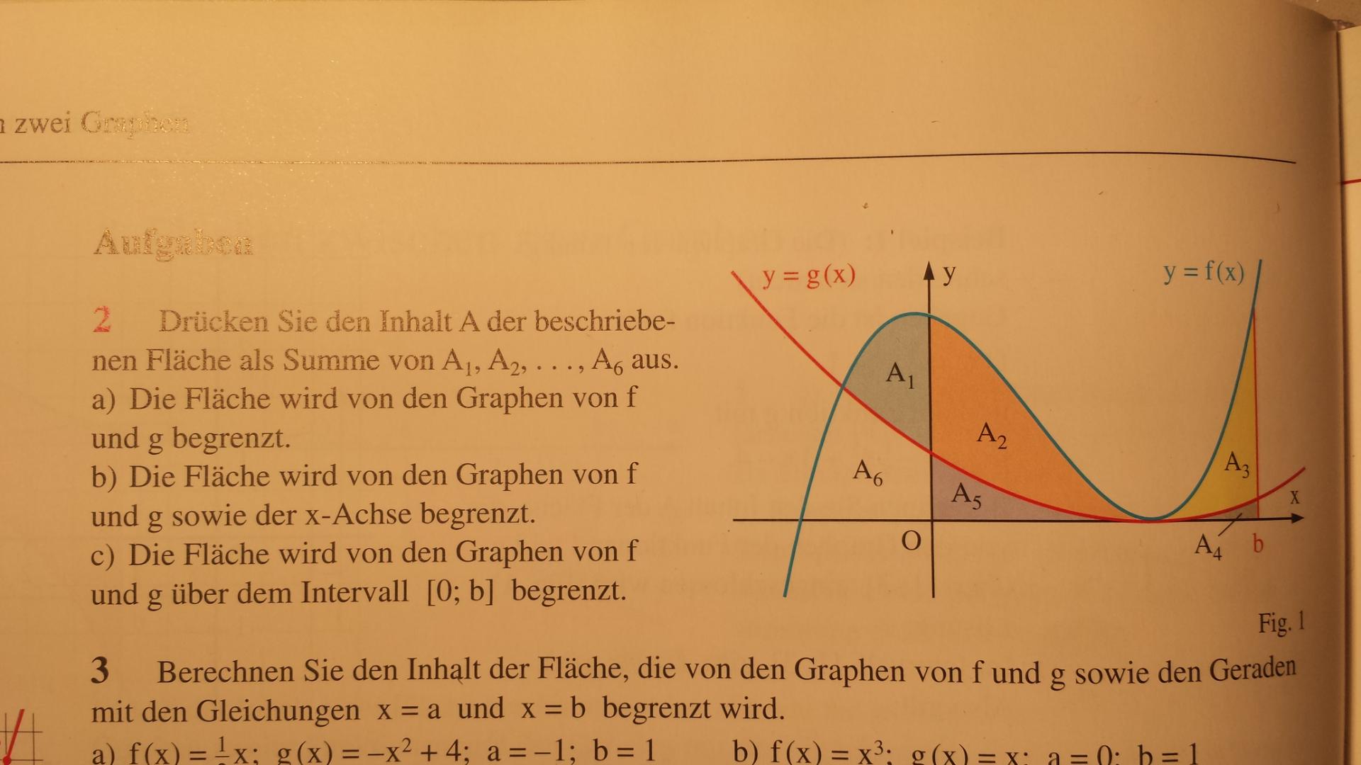mathe: fläche zwischen graphen [hilfe]? (schule, mathematik, flächen)
