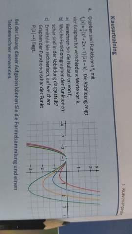 Mathe Funktionsschar?