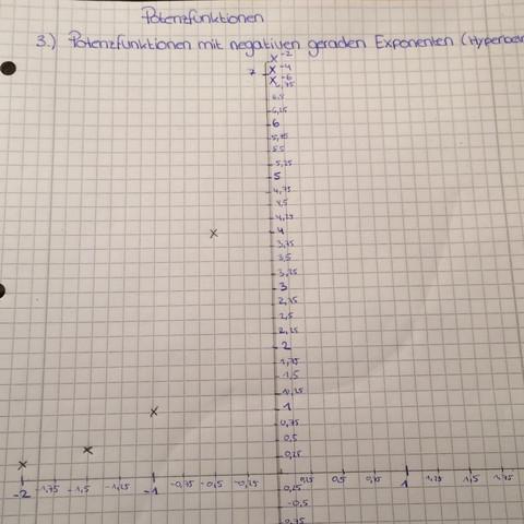 - (Schule, Mathe, koordinatensystem)