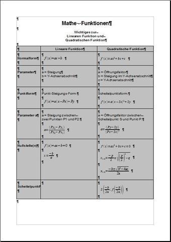 quadratische gleichungen pq formel
