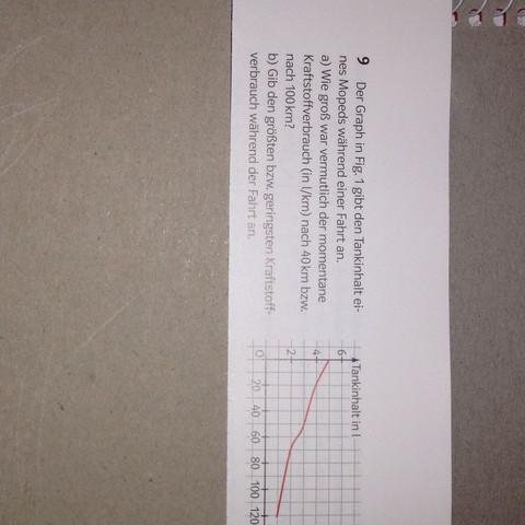 Mathe - (Rechnung, Ableitung)