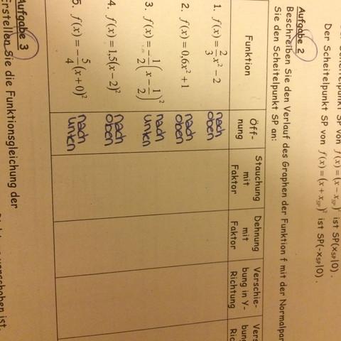 Mathe Parabeln gestaucht und gedehnt; kann mir das jemand erklären ...