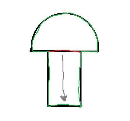 mathe problem! - körperberechnung (oberfläche zylinder+halbkugel)