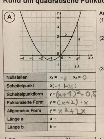 Mathe quadratische Funktionen richtig?