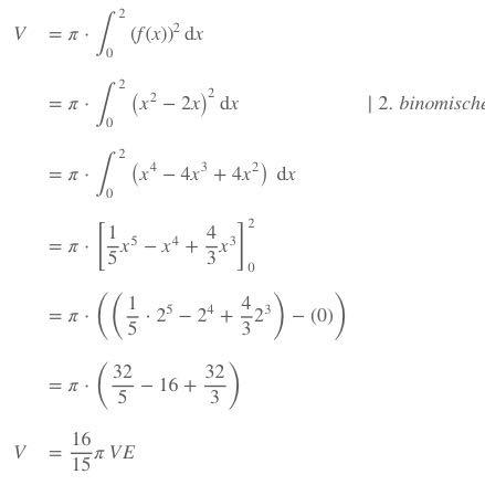 Mathe volumen