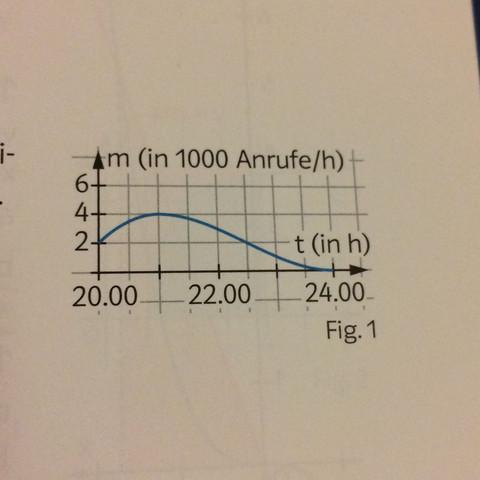 Figur 1 - (Schule, Mathe, Hausaufgaben)