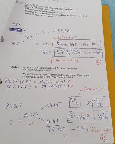 Matheklausur Punkte abziehen?