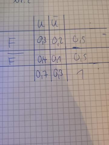 Mathematik?