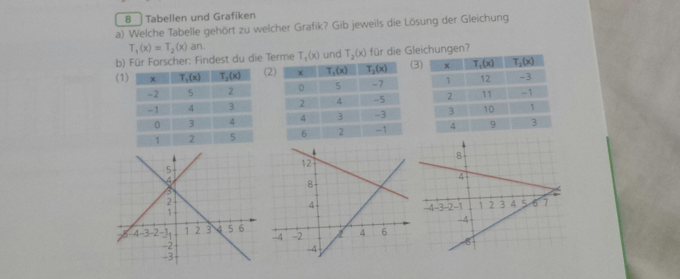 Mathematik neue Wege 8 seite 21 (Mathe, Hausaufgaben)