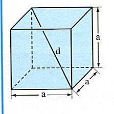 matheproblem 9 klasse gymnasium mathe w rfel oberfl che. Black Bedroom Furniture Sets. Home Design Ideas