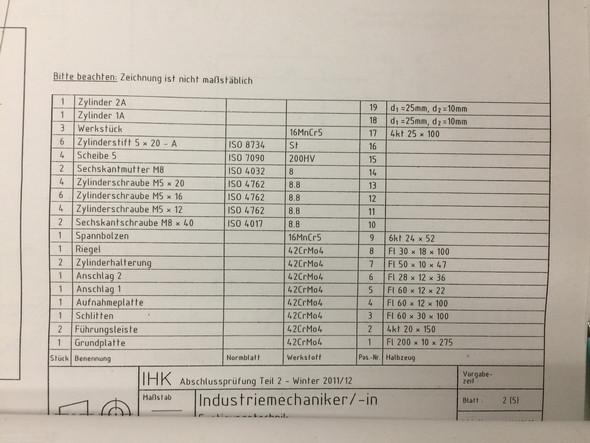 Beste Jahr 2 Mathe Probleme Fotos - Gemischte Übungen Arbeitsblätter ...