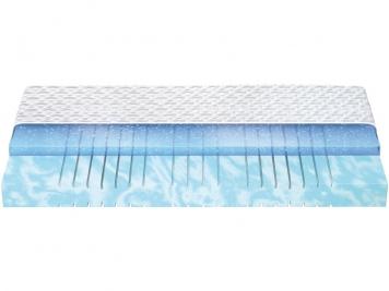matratze mit gelauflage aus dauer angenehm schlafen schlaraffia. Black Bedroom Furniture Sets. Home Design Ideas