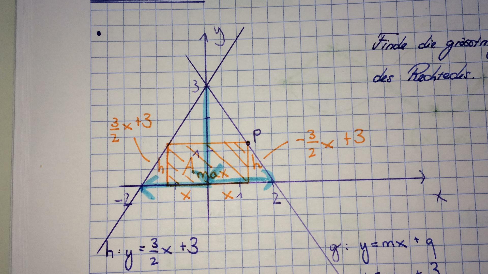 maxima berechnen mathematik parabel quadratische