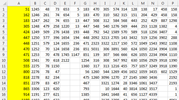 Tabelle - (Excel, Office)