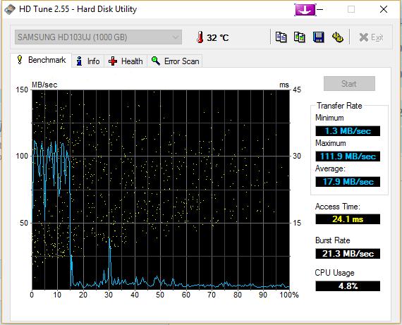 Benchmark - (PC, Festplatte)