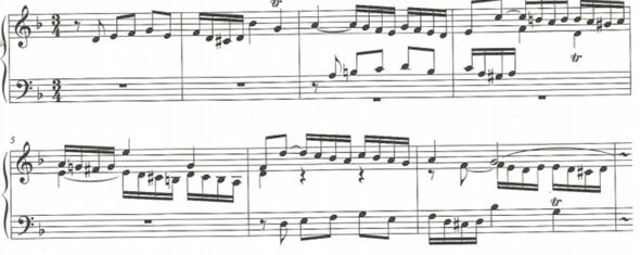Melodieeinsätze bei Bach Fuge?