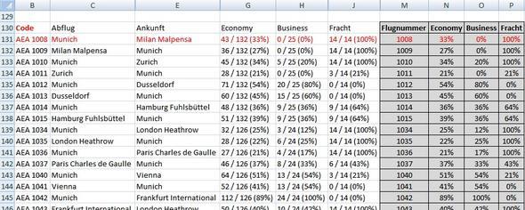 Screeshot 2 - (Excel, werte ersetzen)