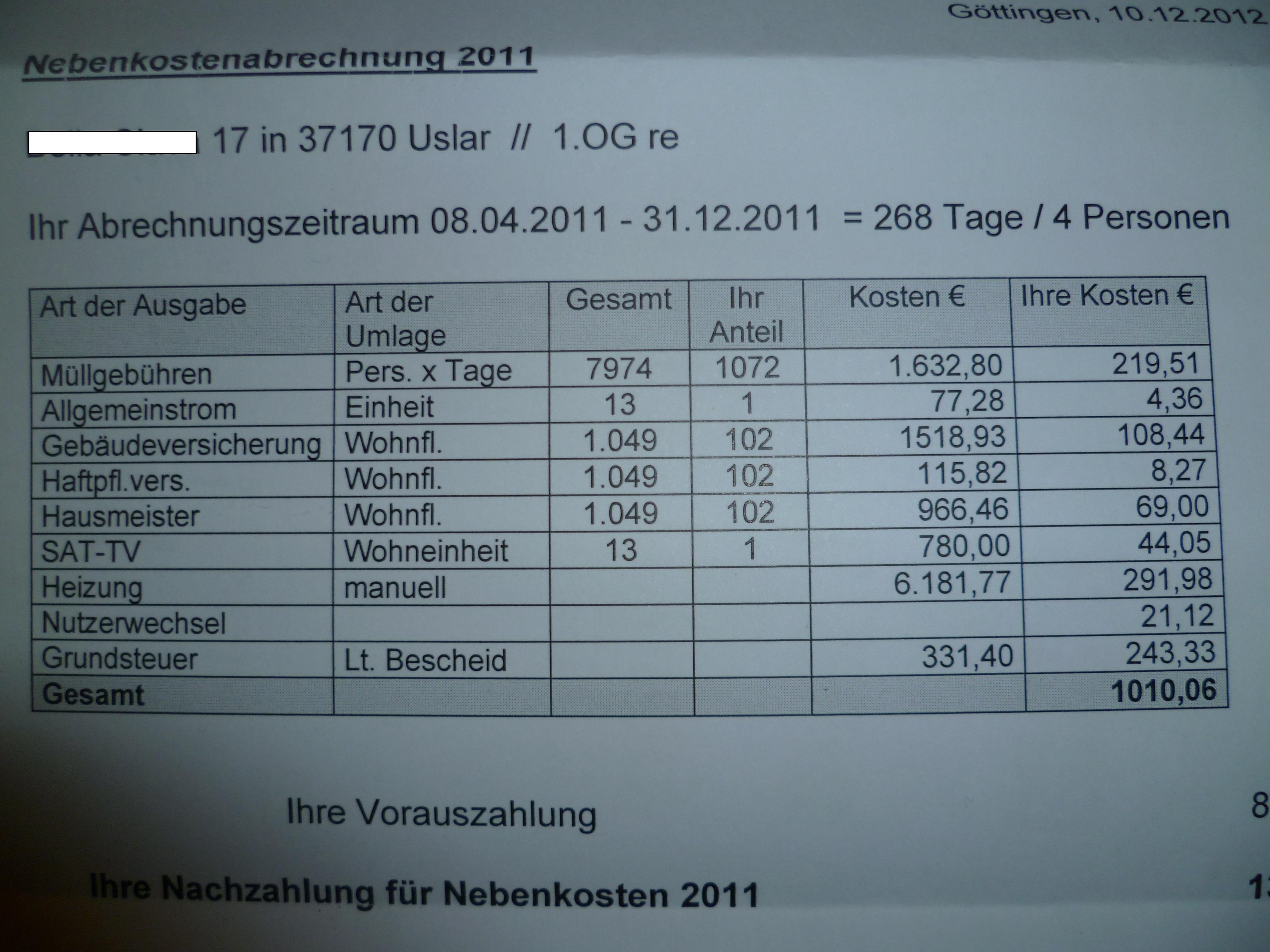 Nebenkosten Pro Qm Best Aller Nebenkosten Nach Eurommonat Quelle