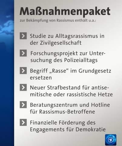 - (Politik, Deutschland, Philosophie und Gesellschaft)