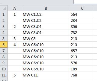 In Spalte B steht, wovon der MW gebildet werden soll - (Excel, mittelwert)