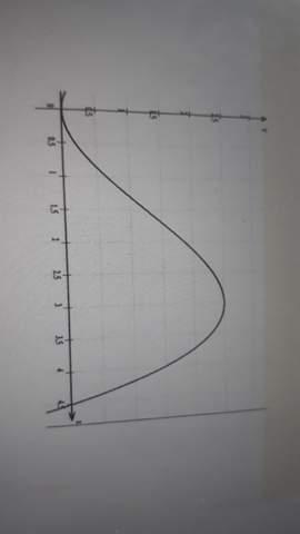 Mittlere änderungsrate mathe?