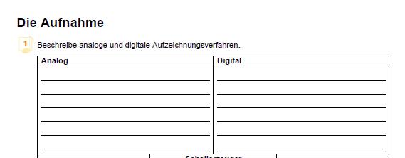 Musik Tonträger, analog & digital?
