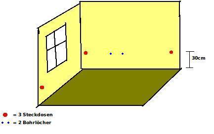 muss in der n he einer steckdose bohren wie erfahre ich wo die kabel hinter der wand verlaufen. Black Bedroom Furniture Sets. Home Design Ideas