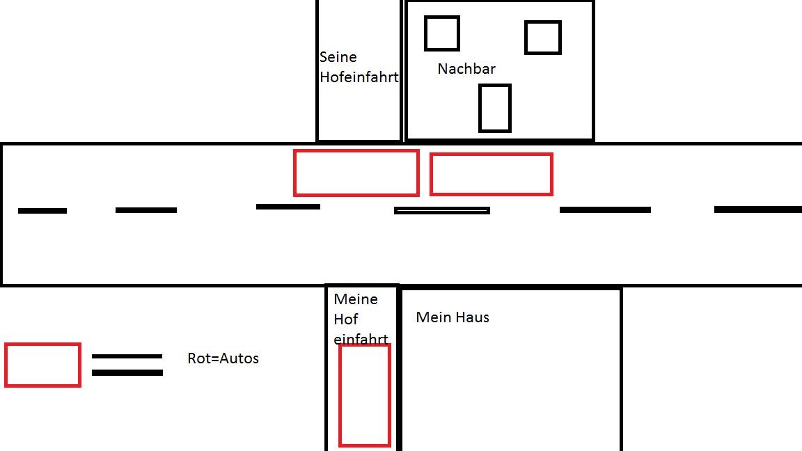 nachbarschaftsstreit eben langts was f r einen weg. Black Bedroom Furniture Sets. Home Design Ideas