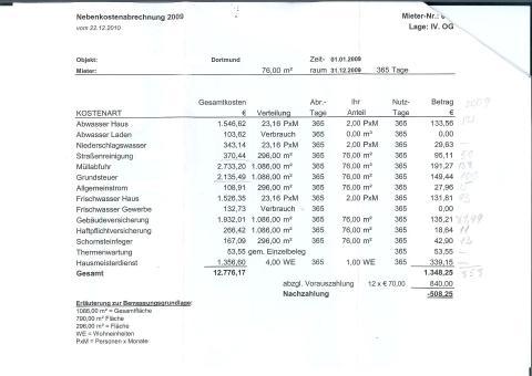 Wohnung Nebenkosten