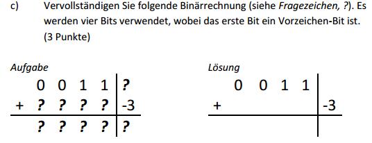 Negative binärzahlen addieren?