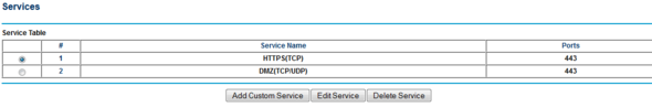 service freigeschaltet - (Server, Netzwerk, Router)