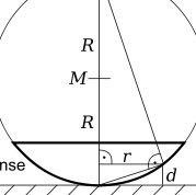 Newton'sche Ringe, Versuchsaufbau - (Mathe, Physik, Versuch)