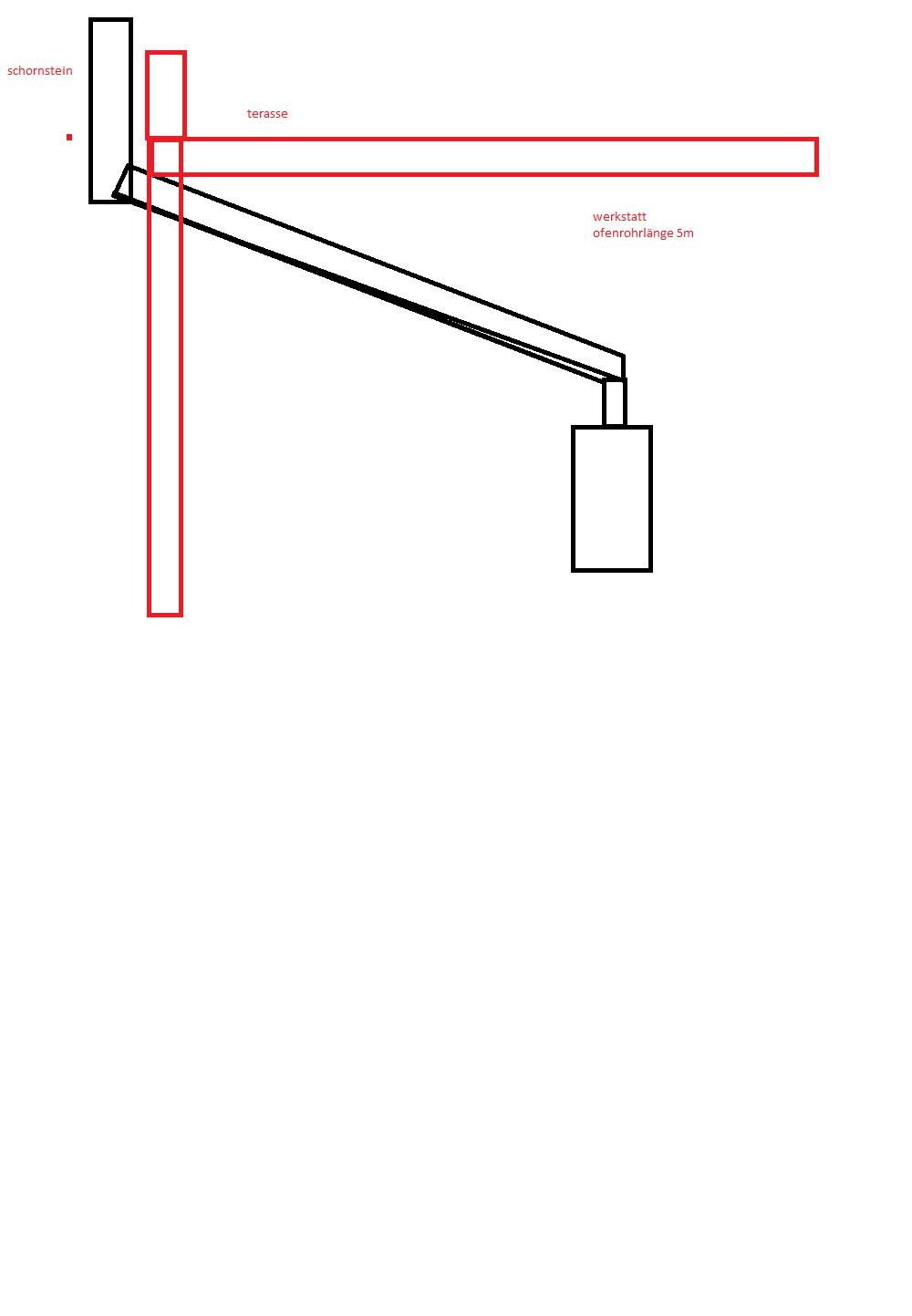 kann ich das ofenrohr so verlegen ofen kamin. Black Bedroom Furniture Sets. Home Design Ideas
