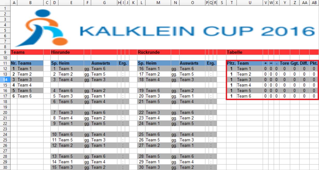 OpenOffice - Excel ~ Tabelle sotieren? (Fußball)