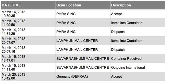 Paket Hängt Beim Defraa Fest Geld Post Versand